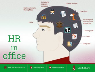 HR-in-office
