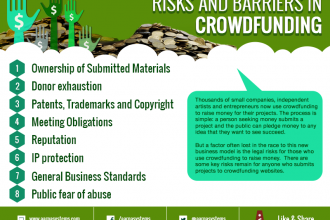 Risks-and-barriers-in-crowdfunding