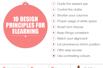 10 Design principles for elearning