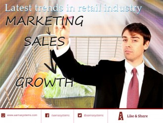 Latest trends in Retail industry