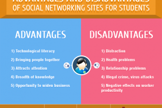 ADVANTAGES AND DISADVANTAGES OF SOCIAL NETWORKING SITES FOR STUDENTS