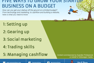 5 ways to grow your startup business