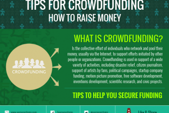 Tips for crowdfunding- How to raise money?