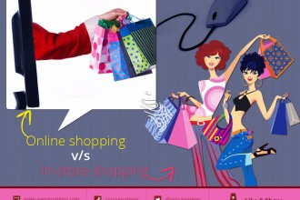 Online shopping v/s In-store shopping
