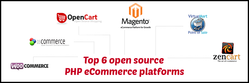 TOP 6 OPEN SOURCE PHP ECOMMERCE PLATFORMS