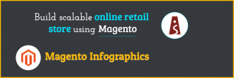 blog-infographic-post