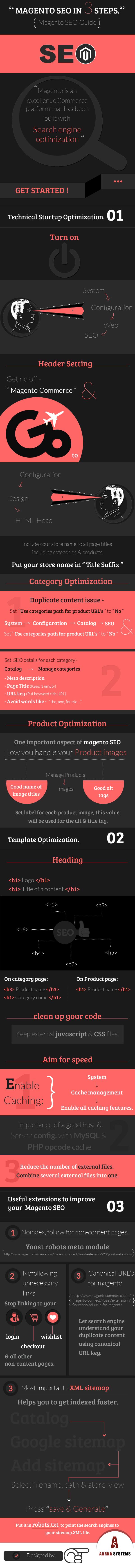 magento-seo-infographics
