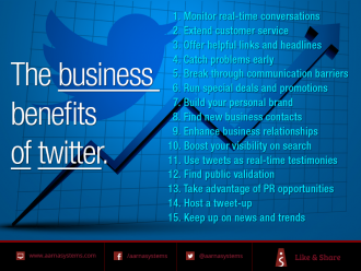 The business benefits of twitter